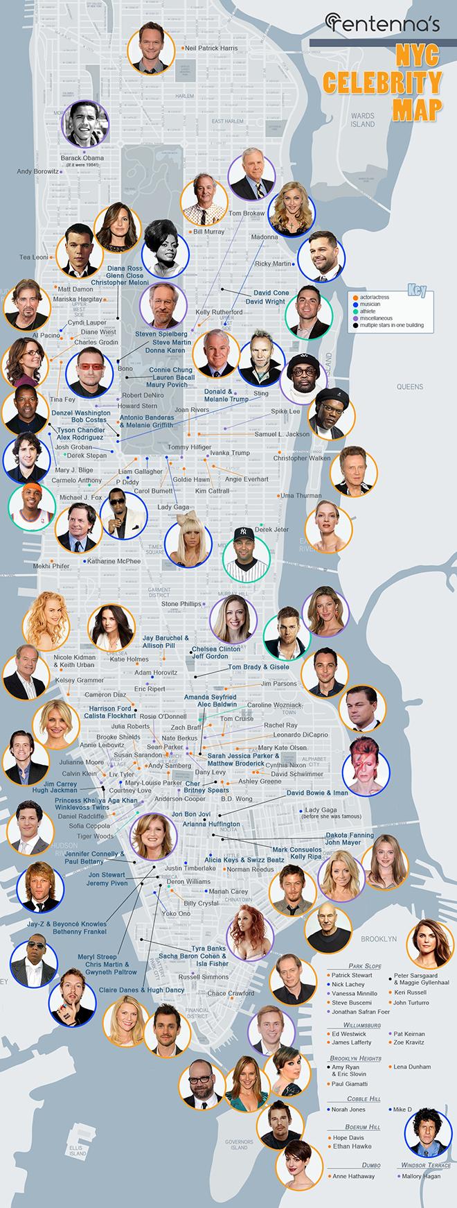 New York-i sztártérkép